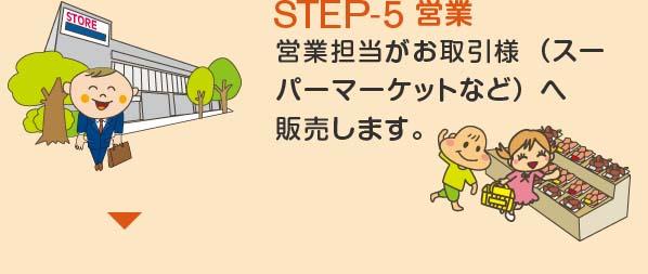 STEP-5 営業 営業マンがお取引様(スーパーマーケットなど)へ 販売します。